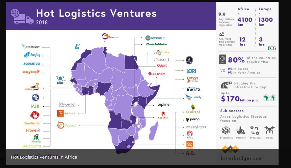 Hot-logistics-Venture-Map-2018-Briter-Bridges-1200x694.jpg